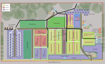 fsmg layout